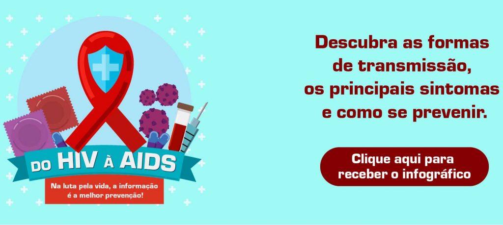 Banner para o infográfico do HIV à AIDS